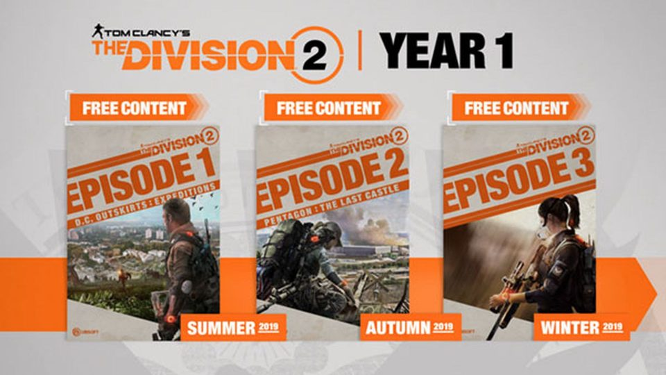 The Division 2 Year 1