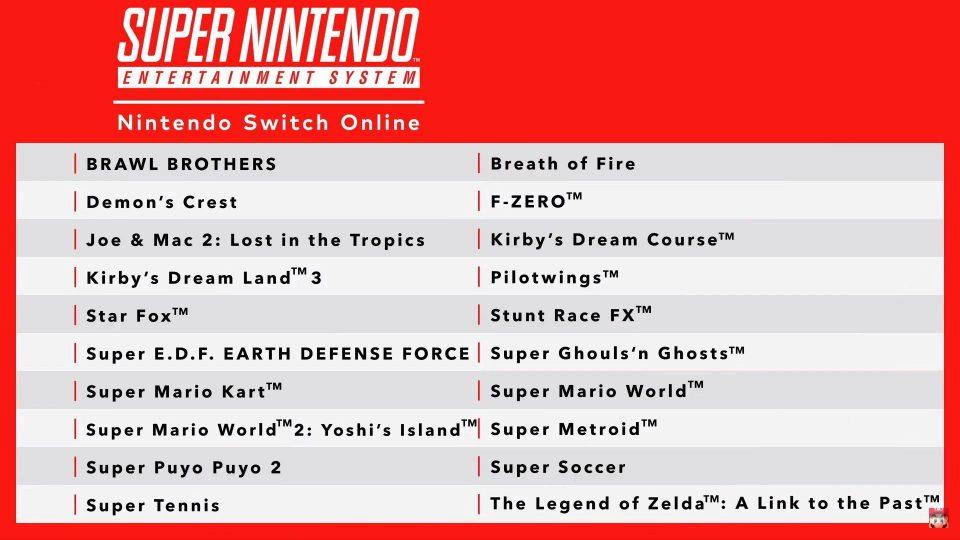 Giochi SNES Switch