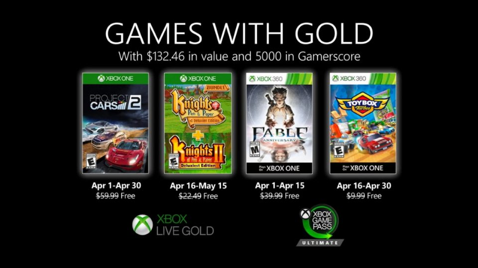 Games With Gold aprile 2020