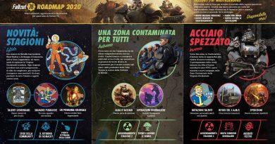 Fallout 76 Roadmap 2020