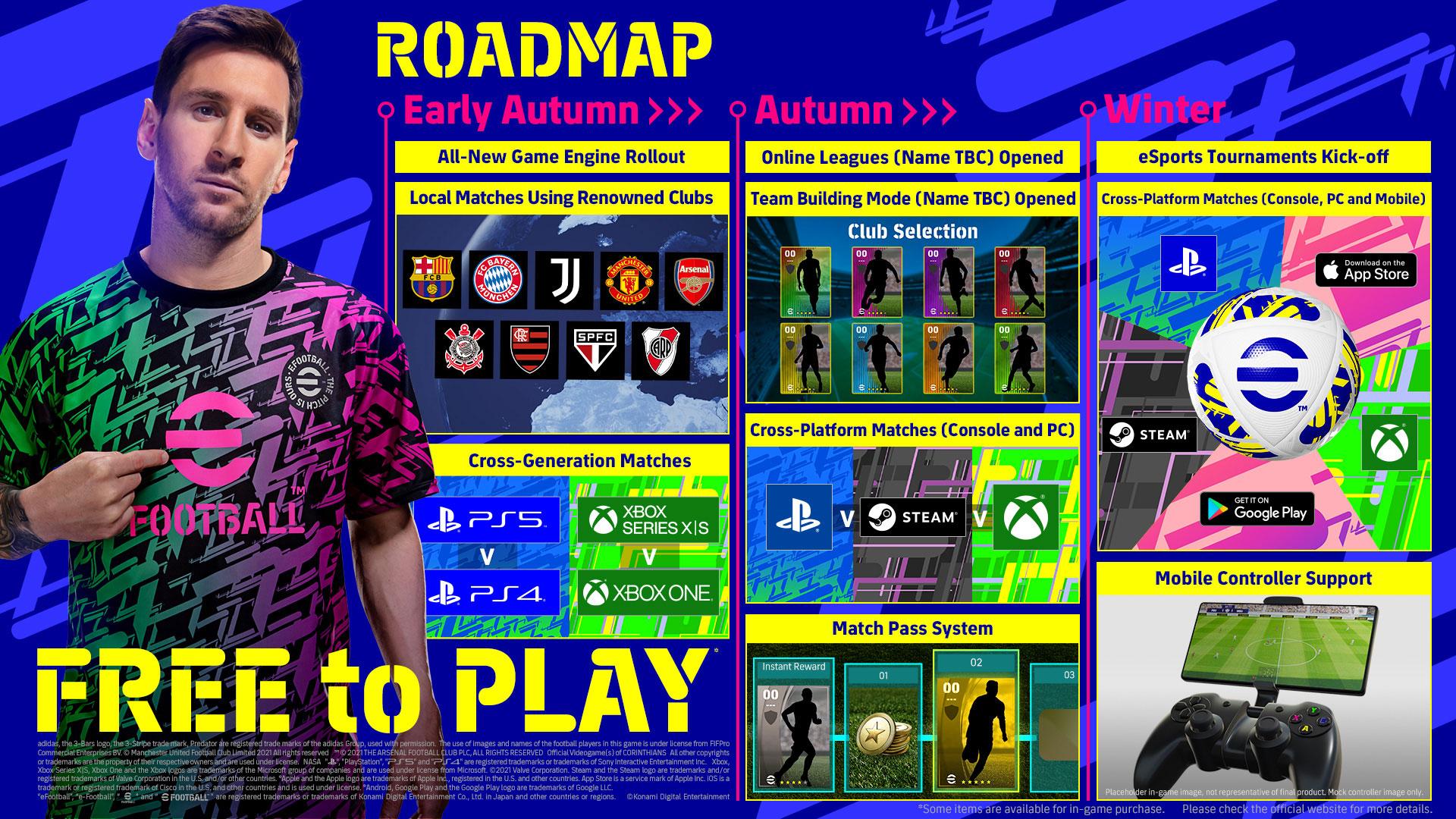 Pro Evolution Soccer diventa eFootball e sarà free-to-play 1